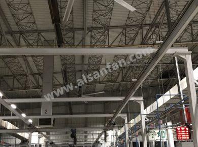 Fabrika üretim alanı havalandırması